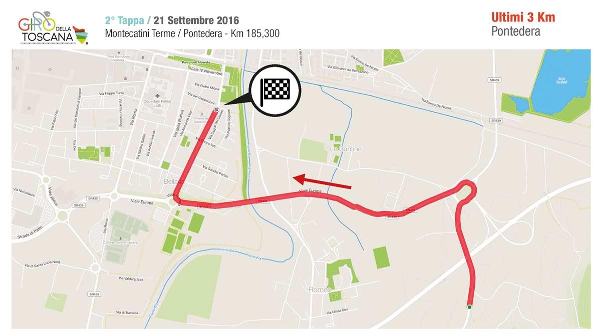 Ultimi 3km